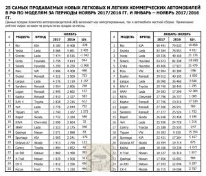 aebnoyabrp 7374857 29038126 300x256 - Статистика