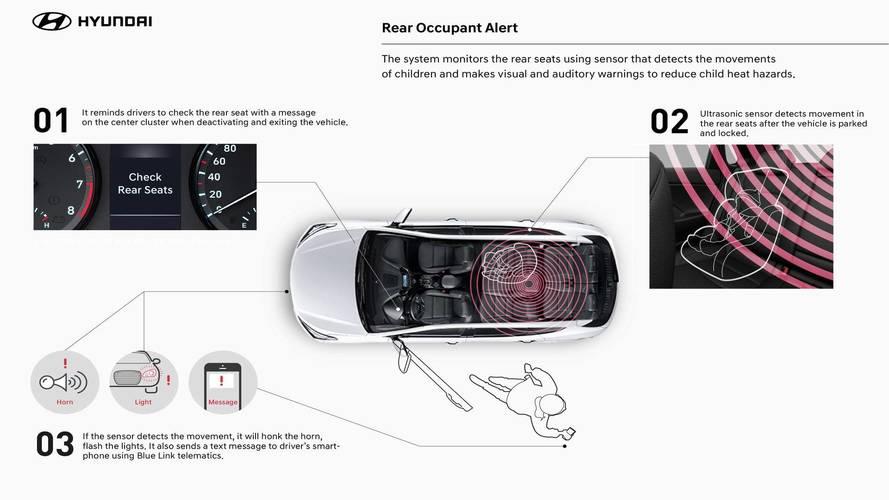 hyundairea 3036347 29123865 - Hyundai Santa Fe нового поколения: официальные изображения, место премьеры и новая опция Rear Occupant Alert
