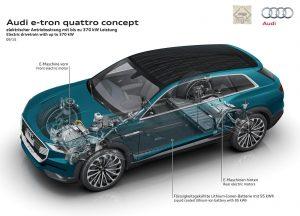 Audi e tron quattro Concept 2015 05 300x216 -