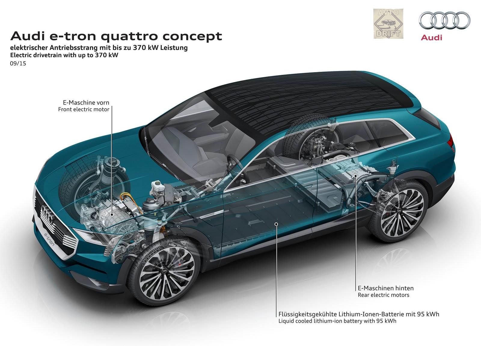 Audi e tron quattro Concept 2015 05 - Компания Audi определилась со стоимостью нового электрического кроссовера E-Tron