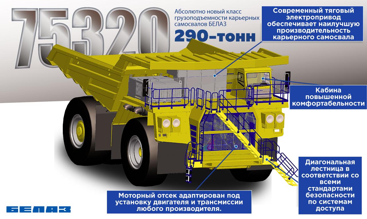 belaz75320 - Разработан новый самосвал БелАЗ-75320 грузоподъемностью 290 тонн