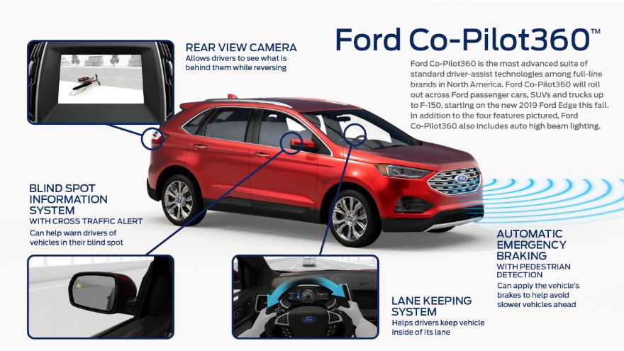 cq5dam.web .881.495 1 - Компания Ford анонсировала оснащения всех своих моделей пакетом автоматизации Co-Pilot360