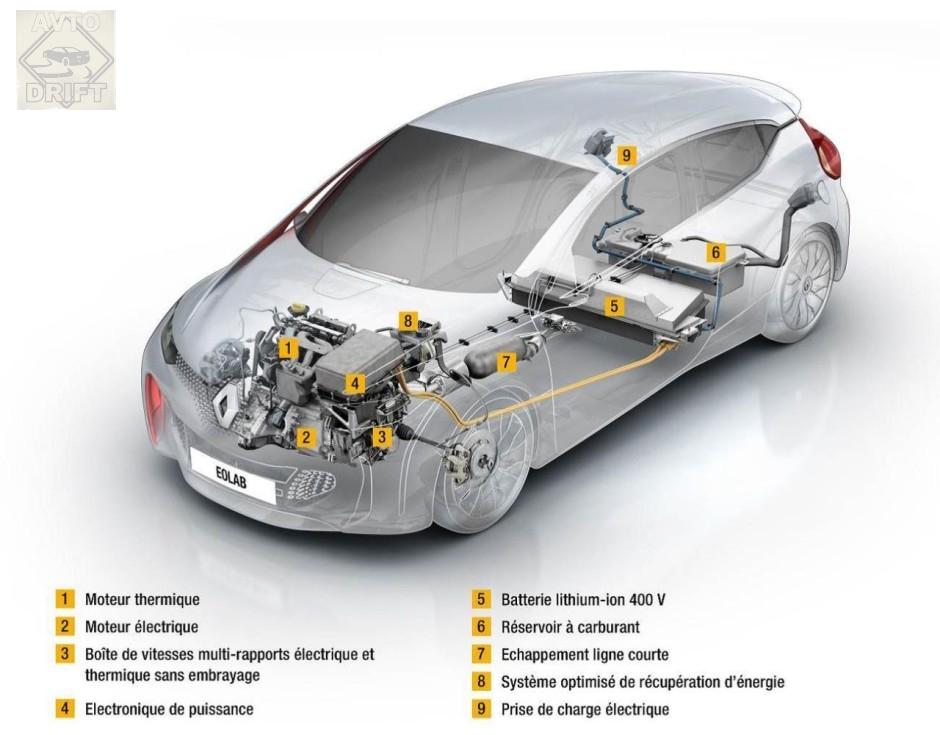 ze hybrid - Renault Captur второго поколения замечен в Андалусии