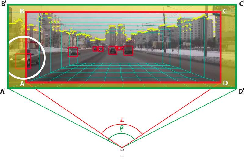 sistema komputernogo zreniya - В России создадут и обязуют установить систему обнаружения и предупреждения водителя о препятствиях на автодорогах