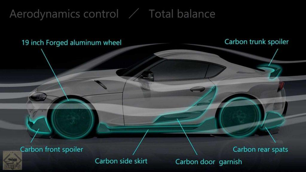 3232467878 1024x576 - В Японии представлен новый концепт Toyota GR Supra Performance Line Concept TRD