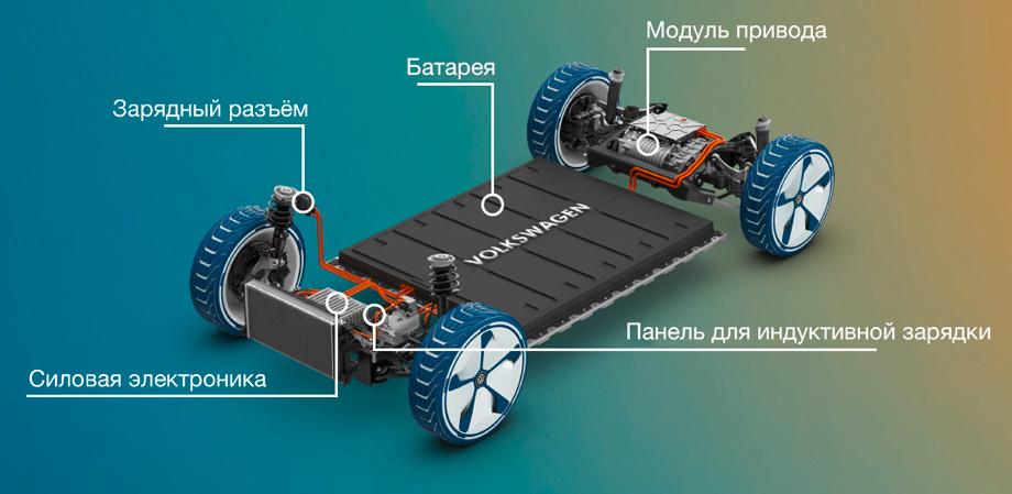 5b9fbdd0ec05c4ee51000073 - Volkswagen представил «следующий» ID на эксклюзивном мероприятии в Китае