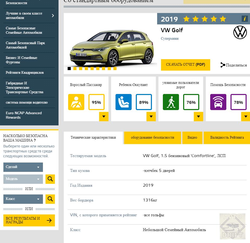 Bezymyannyj 1111111 - Европейский комитет по безопасности представил данные краш-тестов некоторых автоновинок