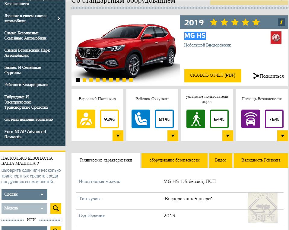 Bezymyannyj 55555 - Европейский комитет по безопасности представил данные краш-тестов некоторых автоновинок